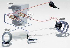 Hệ thống phanh ABS: Cấu tạo, phân loại và nguyên lý vận hành